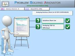 Ppt Analyzing Solutions Short List Top 15 Rpn Values