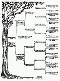 pedigree tree best 25 family tree chart ideas on pinterest genealogy chart