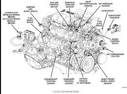 3 8 liter ford engine diagram all wiring diagram dodge 3 5l v6 engine diagram wiring diagram for you u2022 2004 ford star parts diagram 3 8 liter ford engine diagram