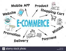 E Commerce Chart E Commerce Business Concept Chart With Keywords And Icons