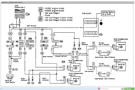 nissan elgrand e51 fuse box diagram efcaviation com 2003 nissan murano fuse box diagram at Nissan Murano Fuse Box
