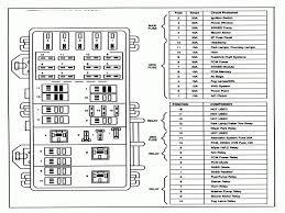 fuse box diagram mazda familia fuse box diagram b2200 2007 6 2003 Jeep Liberty Fuse Box Diagram fuse box diagram mazda familia fuse box diagram b2200 2007 6 2007 mazda 6 fuse box diagram
