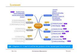 Presentation Mapping Presentation Mapping Barca Fontanacountryinn Com