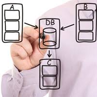Hasil gambar untuk database administrator