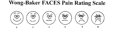 Wong Baker Chart Clinical Guidelines Nursing Pain Assessment And Measurement