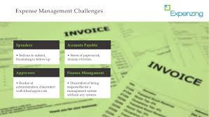 How To Manage Expenses Better