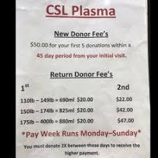 Csl Plasma Weight Chart 32 Studious Csl Plasma Pay Chart