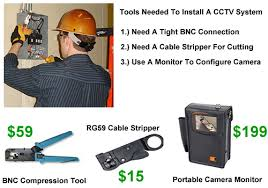 installing cctv systems installing cctv systems