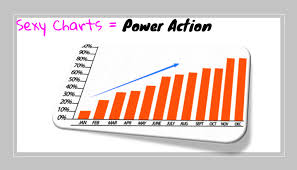 Online Chart Builder How To Unfailingly Create Online Charts In 3 Minutes