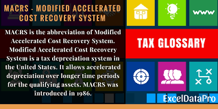 What Is Macrs Definition Asset Life Percentage