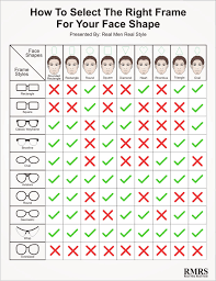 Face Shape Chart How To Select The Right Frame For Your Face Shape