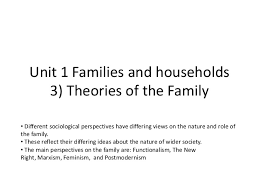 postmodernism sociology essay on family write my paper secure  sociology postmodern theories of the family a level
