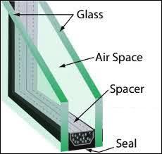 insulated glass garage doors. Insulated Glass Garage Doors 1\u201d Unit
