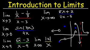 Calculus 1 Introduction To Limits
