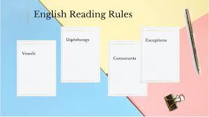 Caustic Twaddle Chart English Reading Rules By Kathrin Tomilina On Prezi Next