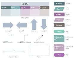 Six Sigma Flow Chart Example Design Elements Sipoc Diagrams Lean Six Sigma Symbols