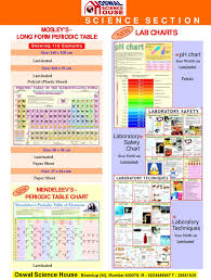 Charts For Physics Lab Oswal Science House Chemistry Laminated Charts