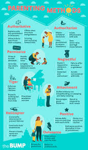 Baumrinds Parenting Styles And What They Mean For Kids