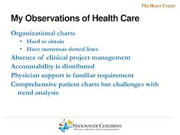 My Chart Nationwide Childrens Hospital Ppt Quality Improvement In Health Care Powerpoint