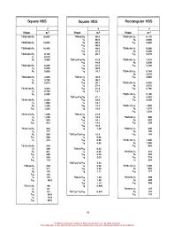 Hss Steel Size Chart Aisc Torsion Guide