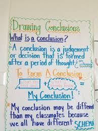 3rd Grade Anchor Charts 3rd Grade Anchor Chart On Drawing Conclusions This Chart Is