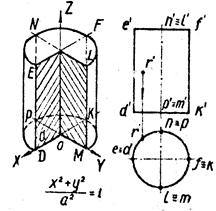 Реферат Кривые линии и поверхности Конус участвует в образовании формы диаграммы направленности антенны поверхности положения объекта в пространстве антенны и её облучателя
