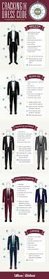 Formal Dress Codes For Men | Guide \u0026 Infographic - The GentleManual