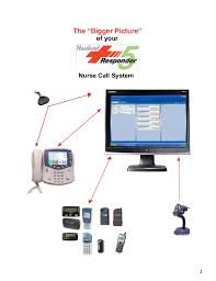 responder 5 complete training handout Wiring Diagram For Nurse Call System 2 the \u201cbigger picture\u201d of your nurse call system wiring diagram for nurse call systems