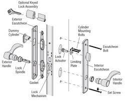 Car Door Handle Mechanism Car Door Handle Mechanism O Nongzico