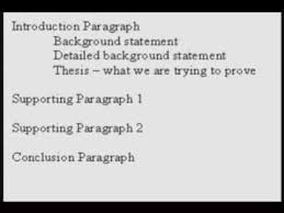 How To Write Essay Outline Ielts How To Write An Argument Essay Outline Part 1 Of 2 Youtube