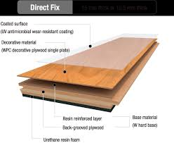 direct fix 15 mm thick or 13 5 mm thick