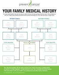 Family Medical History Chart Family Health History Chart Related Keywords Suggestions