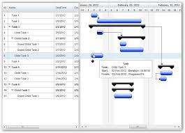 Jquery Gantt Chart Jquery Gantt Package Download