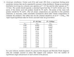 1 Azeotropic Distillation Formic Acid Fa And W