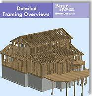 Small Picture new home builders dublin new homes for sale dublin better homes