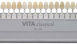 How To Choose Your Teeth Colour Choosing Teeth Shades