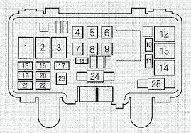 2002 honda s2000 fuse box diagram 2007 2001 auto genius wiring 2002 honda s2000 fuse box diagram 2007 2001 auto genius wiring diagrams engine compartment main hon