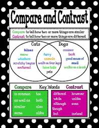 Compare And Contrast Poster Mini Anchor Chart