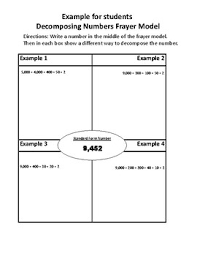 Frayer Model Directions Decomposing Numbers Frayer Model By Class N Session Tpt