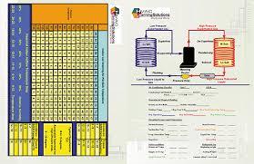 Hvac Chart Superheat Chart