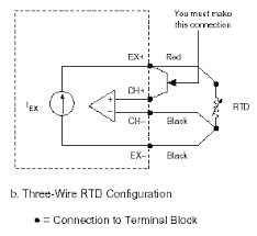 how do i connect and wire rtds to my data acquisition card 2 wire rtd signal connection connect the red lead to the excitation positive use jumper wires between the excitation positive to the channel positive on