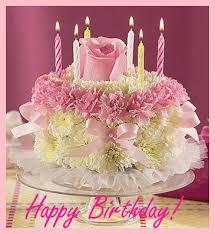 Happy Birthday Gif Name Image
