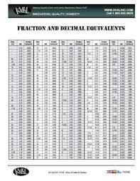 Decimal Equivalent Conversion Chart Free Fraction And Decimal Conversion Chart Projects To Try