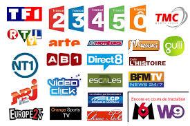 SFR SPORT BEIN FR HD CHANNELS C8 Cine Premier