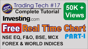 Mcx Crude Oil Live Chart Investing Com How To Use Investing Com Hindi Part 1 Trading Tech 17