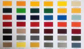 Vht Paint Color Chart Bedowntowndaytona Com