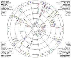 Current Natal Chart 48 Faithful Astrological Chart Wheel