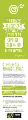 ideas about leadership strengths leadership 1000 ideas about leadership strengths leadership competencies leadership development and leadership