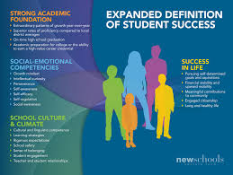 Career Success Definition Bridging Research Practice To Expand The Definition Of