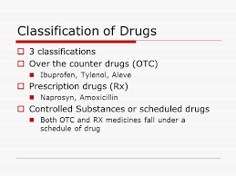 Medicines Schedule Pharmacology Chapter 17 Pharmacology Definition The Effect Of